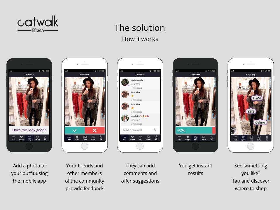 catwalk mobile
