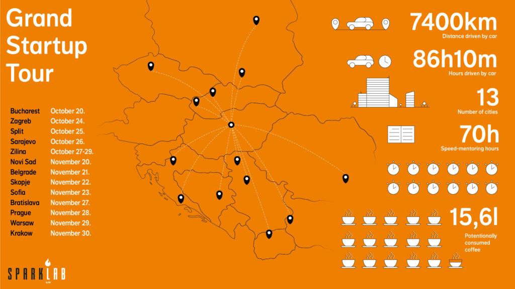 Sparklab, roadshow, budapest, incubator, startups